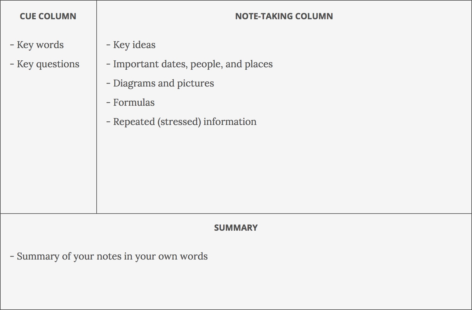 Cornell note sample